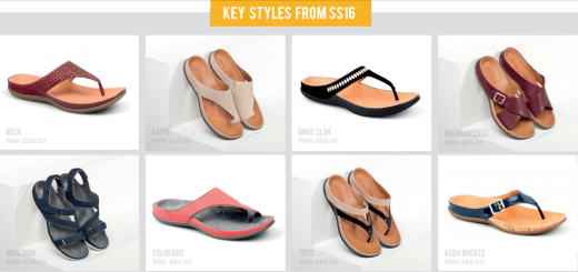 summer shoes women