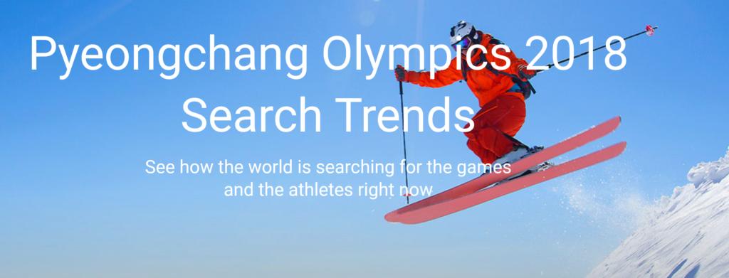 olympics-trending